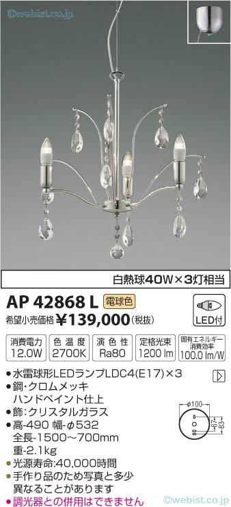 AP42868L